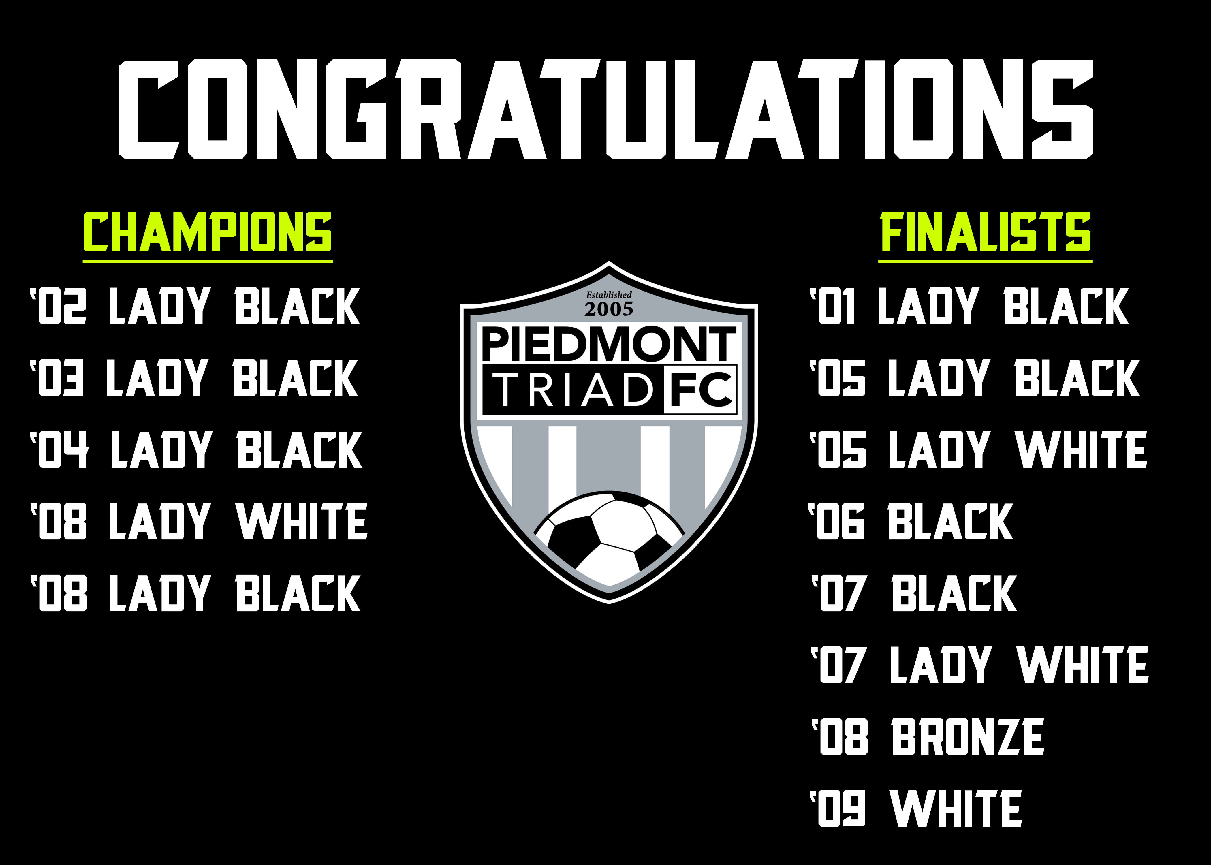 Congratulations To FCC Champions and Finalists!